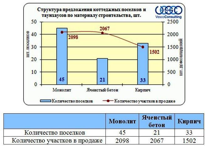 materialy-stroitelstva-taunhausov-1