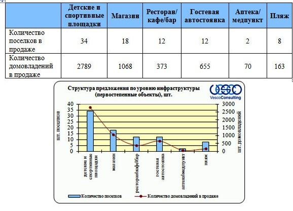 arxitektura-dmitrovskoe-8