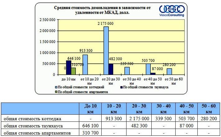 domovladenie-dmitrovskoe-2
