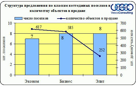 ekonom-klass-kievskoe-2