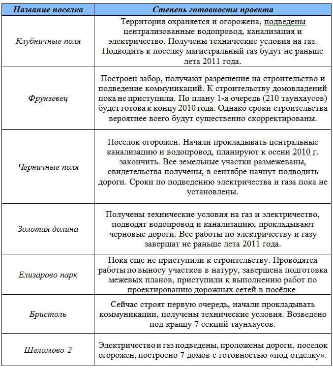 ekonom-klass-kievskoe-3