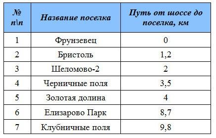 ekonom-klass-kievskoe-4