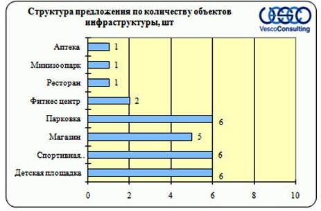ekonom-klass-kievskoe-5