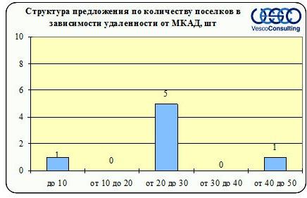 ekonom-klass-kievskoe