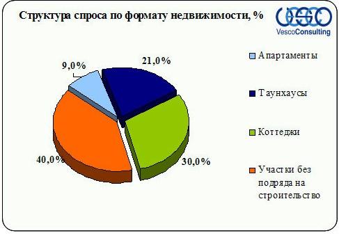 format-nedvizhimosti-lening-pyatn-1