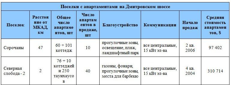 kottedji-Dmitrovskoe-4