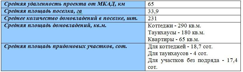 maloetazhnaja-nedvizhimost-2