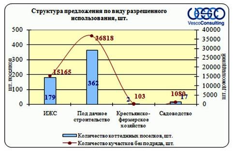 naznachenie-zemelnyx-uchastkov