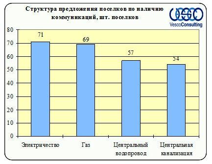 ploshad-domovladenij-leningradskoe-4