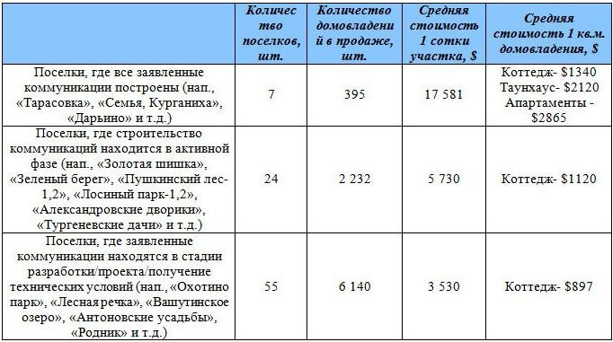 ploshad-zemelnyx-uchastkov-jaroslavskoe-4