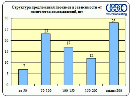 ploshad-zemelnyx-uchastkov-jaroslavskoe-5