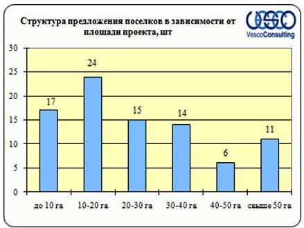 ploshad-zemelnyx-uchastkov-jaroslavskoe-6