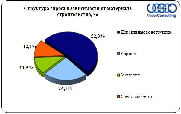 pokupateli-derevyannyx-domov-1