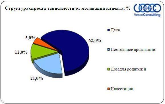 pokupateli-derevyannyx-domov-2