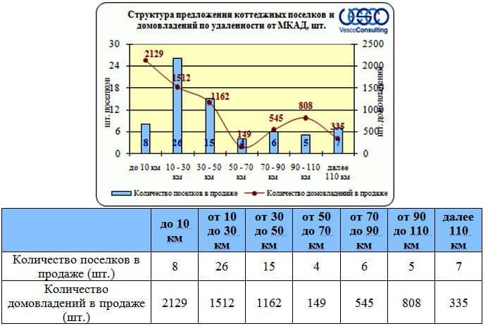 poselki-leningradskoe-pyatnickoe-2