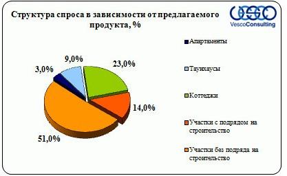 predlagaemyi-produkt-kievskoe-4