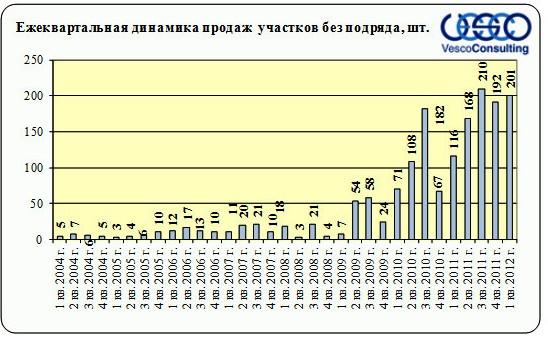 prodazha-domovladenij-dmitrovskoe-2