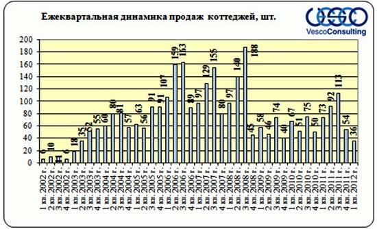 prodazha-domovladenij-dmitrovskoe-3