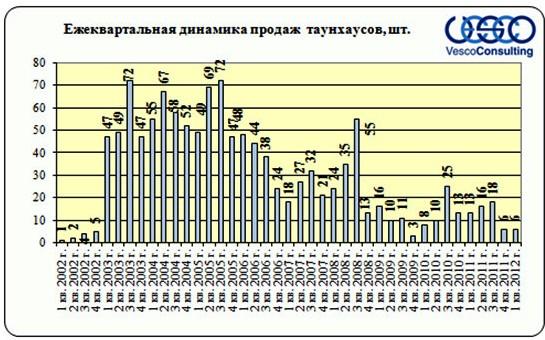 prodazha-domovladenij-dmitrovskoe-4