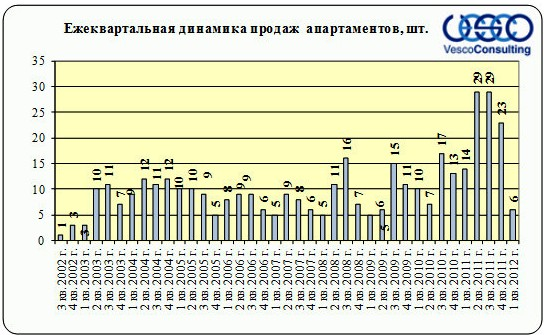 prodazha-domovladenij-dmitrovskoe-5