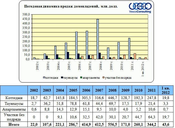prodazha-domovladenij-dmitrovskoe-6