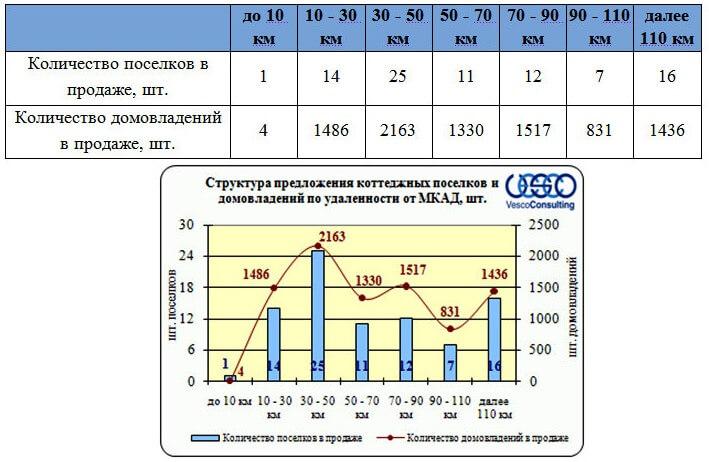 rynok-jaroslavskoe-napravlenie-1