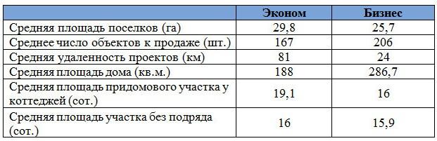 rynok-jaroslavskoe-napravlenie-3