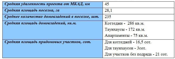 rynok-nedvizhimosti-kaluzhskoe-2