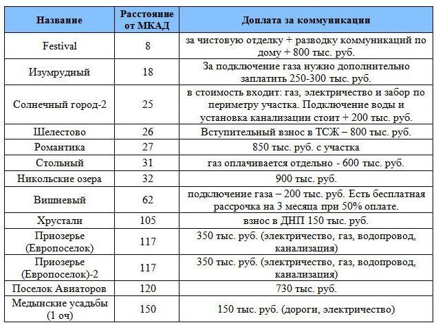 rynok-nedvizhimosti-kaluzhskoe-7