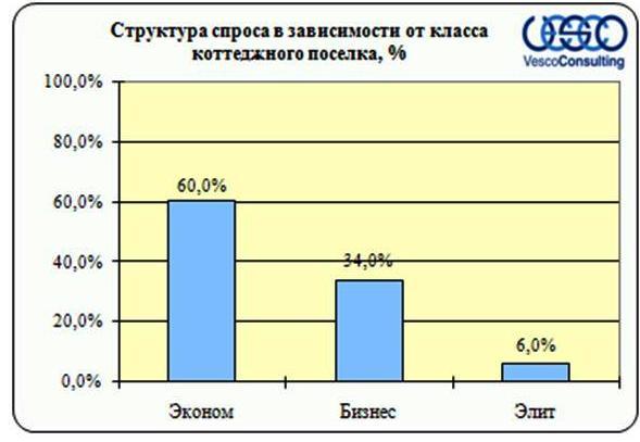 spros-kievskoe-1