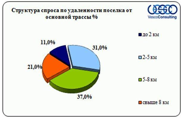 spros-kievskoe-3