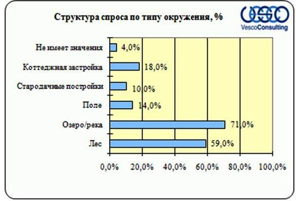 spros-kievskoe-4
