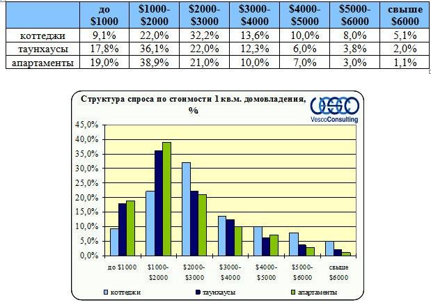 spros-leningradskoe-pyatnickoe-2