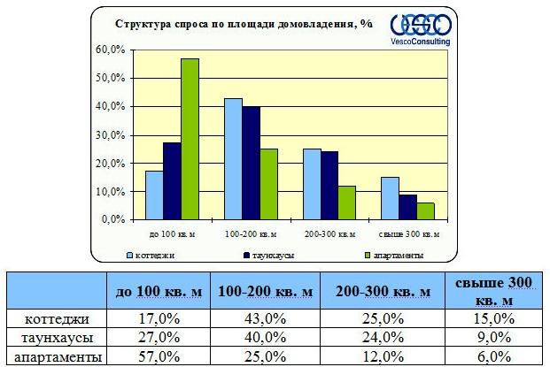 spros-leningradskoe-pyatnickoe-6