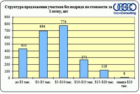 uchastki-bez-podryada-dmitrovskoe-1