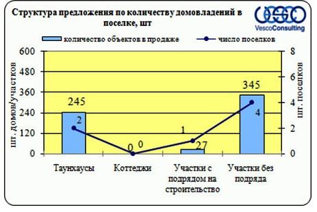 uchastki-kievskoe-1