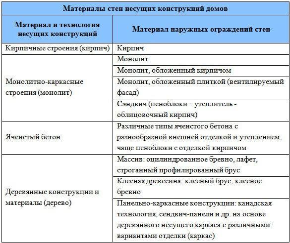 uchastki-kievskoe-3