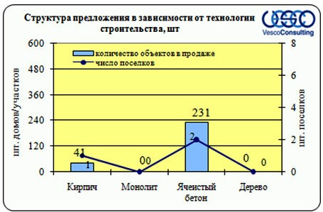 uchastki-kievskoe-4