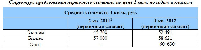 zhiloe-stroitelstvo-surgut-2