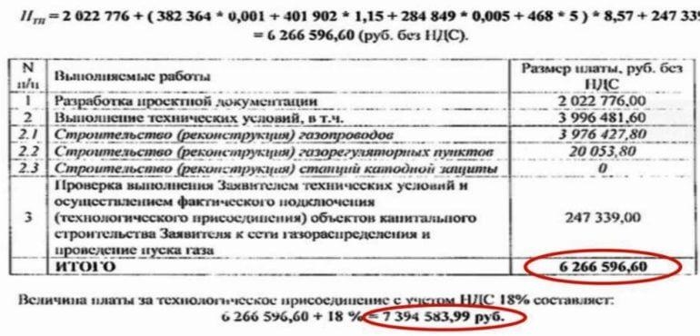 Газификация частного дома за 7 000 000 рублей