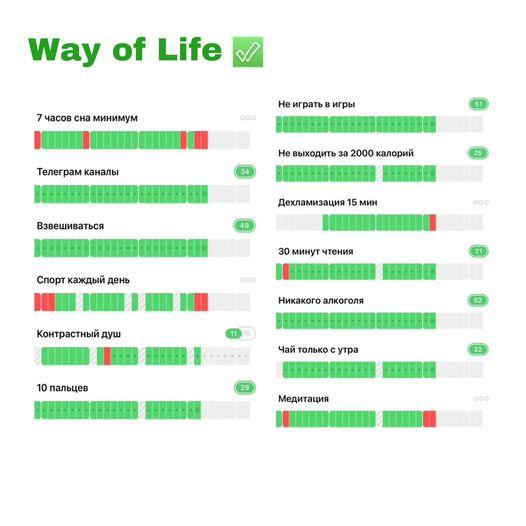 Сила зеленой галочки или как ввести новые привычки